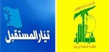 hizbullah mustakbal